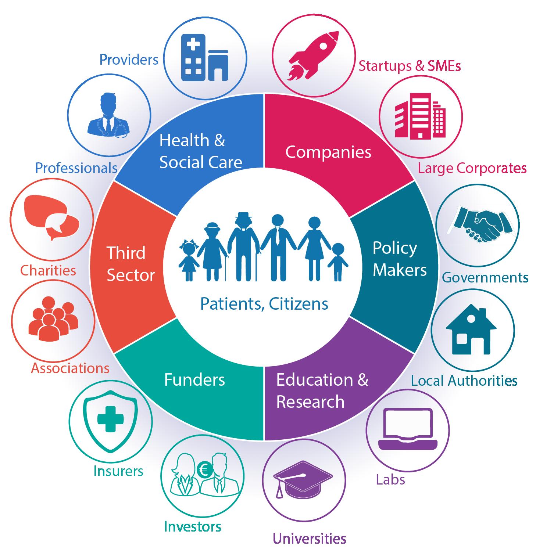 Digital Health Malta Ecosystem Gathering, 20th November 18